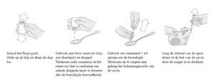 Dierenkliniek Tiel-Drumpt: Het toedienen van metacam bij de cavia.