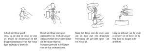 Dierenkliniek Tiel-Drumpt: toediening van metacam vloeibaar voor de kat.